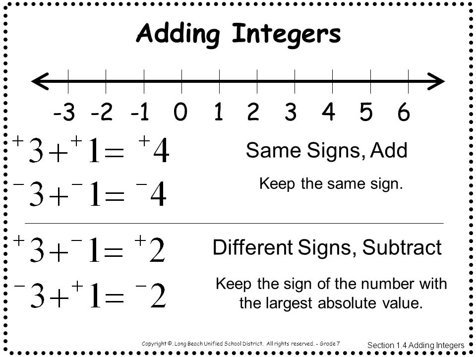 Adding Integers -3 3 -2 2 -1 1 4 5 6 Same Signs, Add