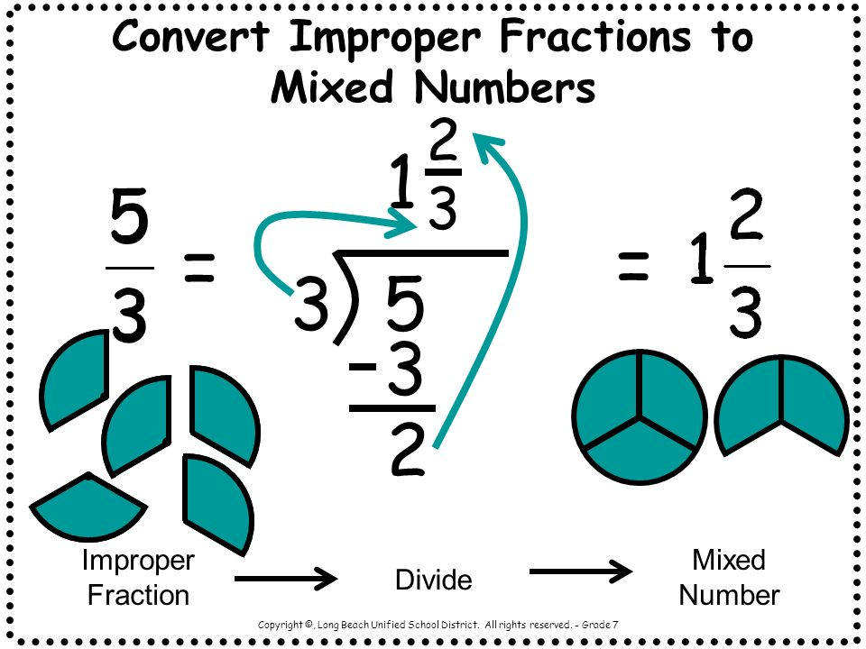 Convert Improper Fractions to