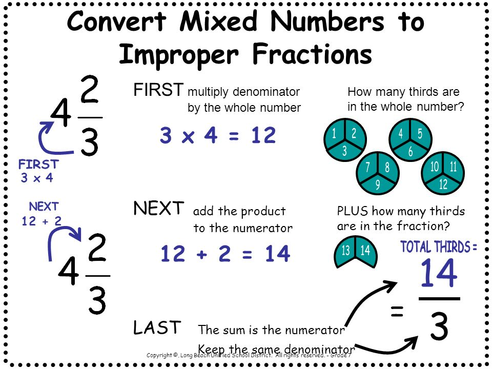 Convert Mixed Numbers to Improper Fractions