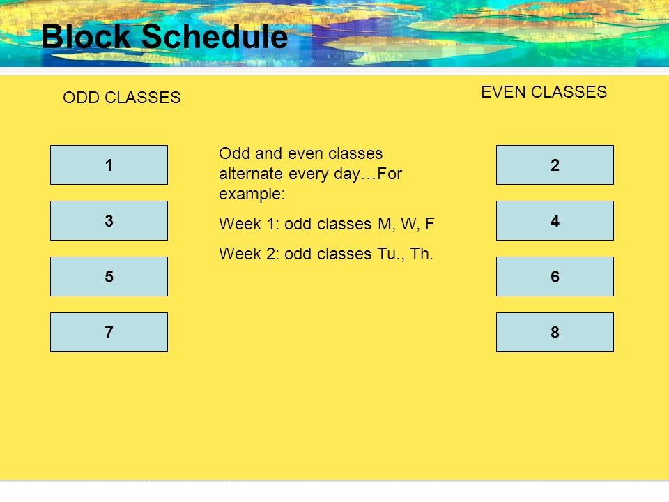 Block Schedule EVEN CLASSES ODD CLASSES