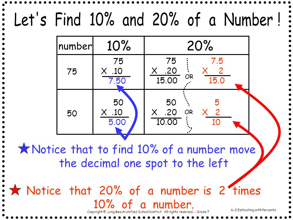Let s Find 10% and 20% of a Number !
