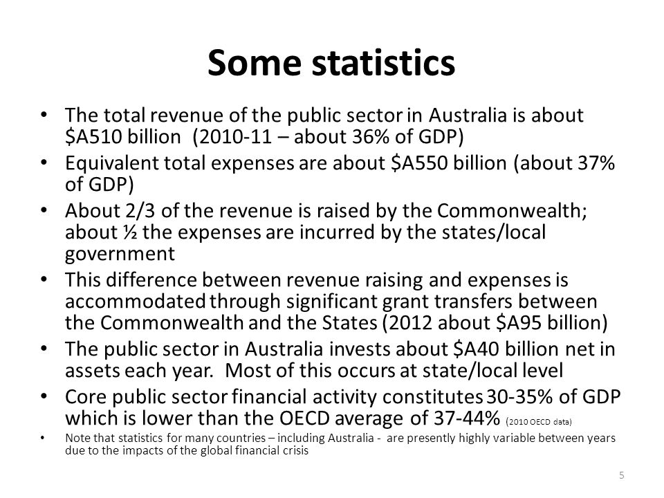 Some statistics The total revenue of the public sector in Australia is about $A510 billion (2010-11 – about 36% of GDP)