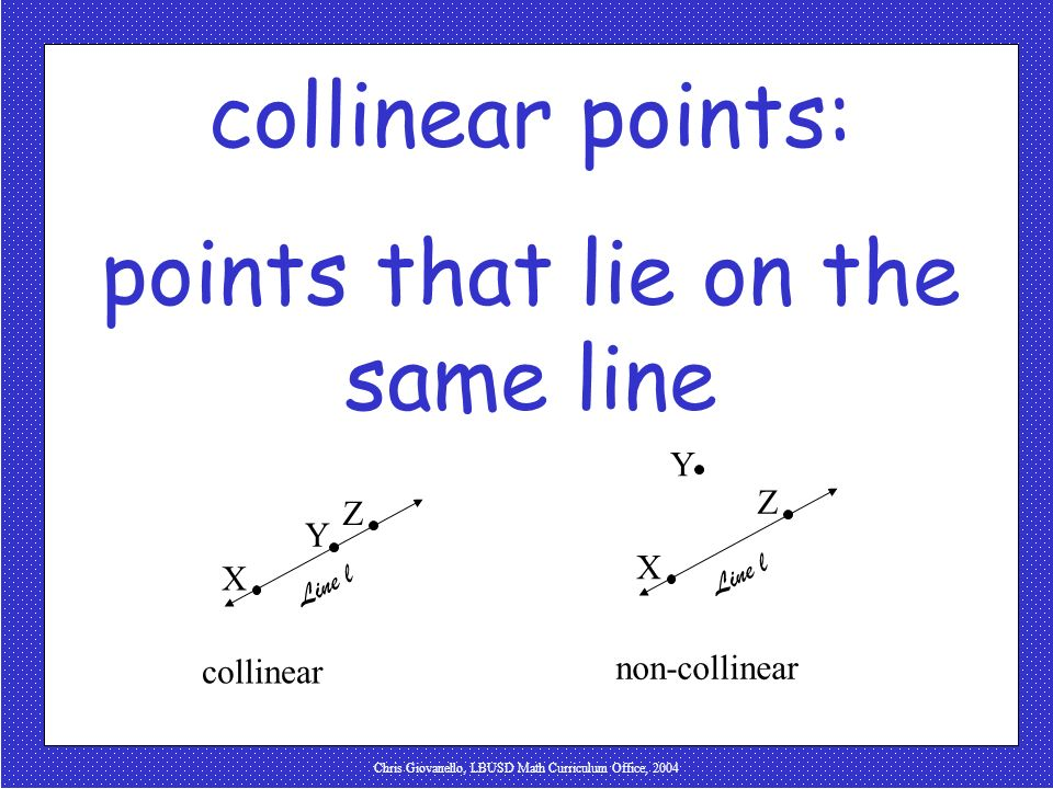 points that lie on the same line