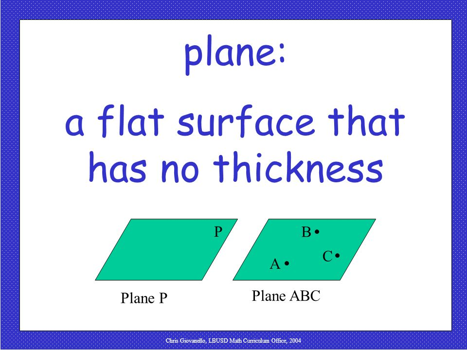 a flat surface that has no thickness