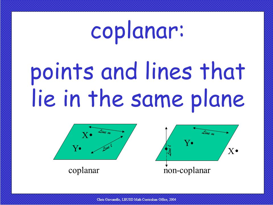 points and lines that lie in the same plane
