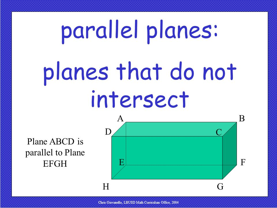 planes that do not intersect