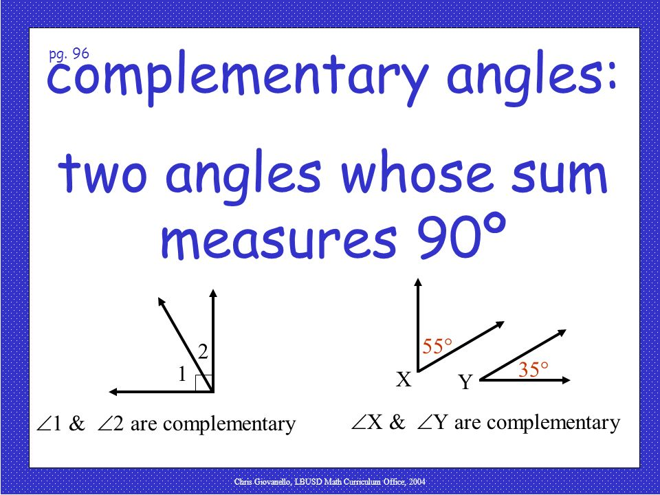 complementary angles: two angles whose sum measures 90º