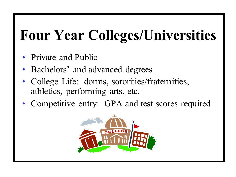 Four Year Colleges/Universities