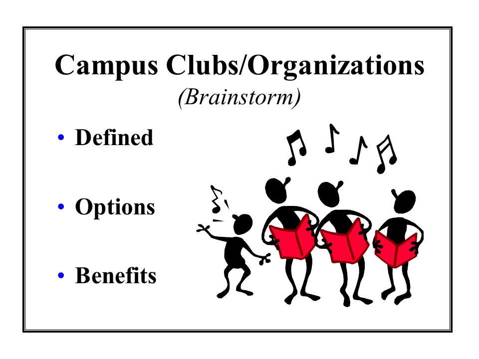 Campus Clubs/Organizations (Brainstorm)