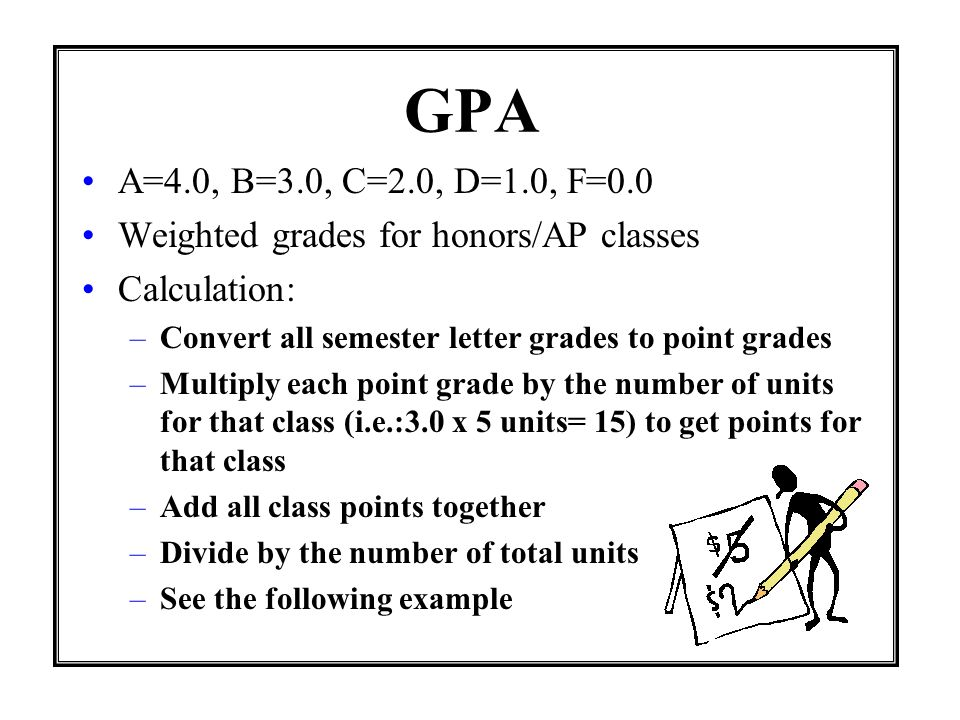 GPA A=4.0, B=3.0, C=2.0, D=1.0, F=0.0. Weighted grades for honors/AP classes. Calculation: Convert all semester letter grades to point grades.