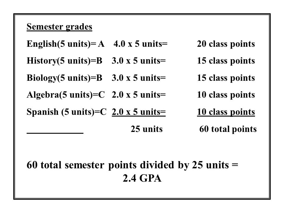 60 total semester points divided by 25 units = 2.4 GPA