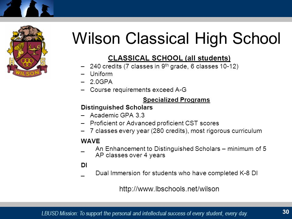 Wilson Classical High School