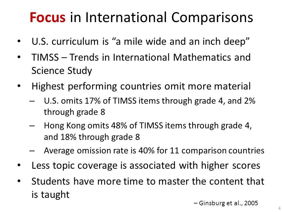Focus in International Comparisons