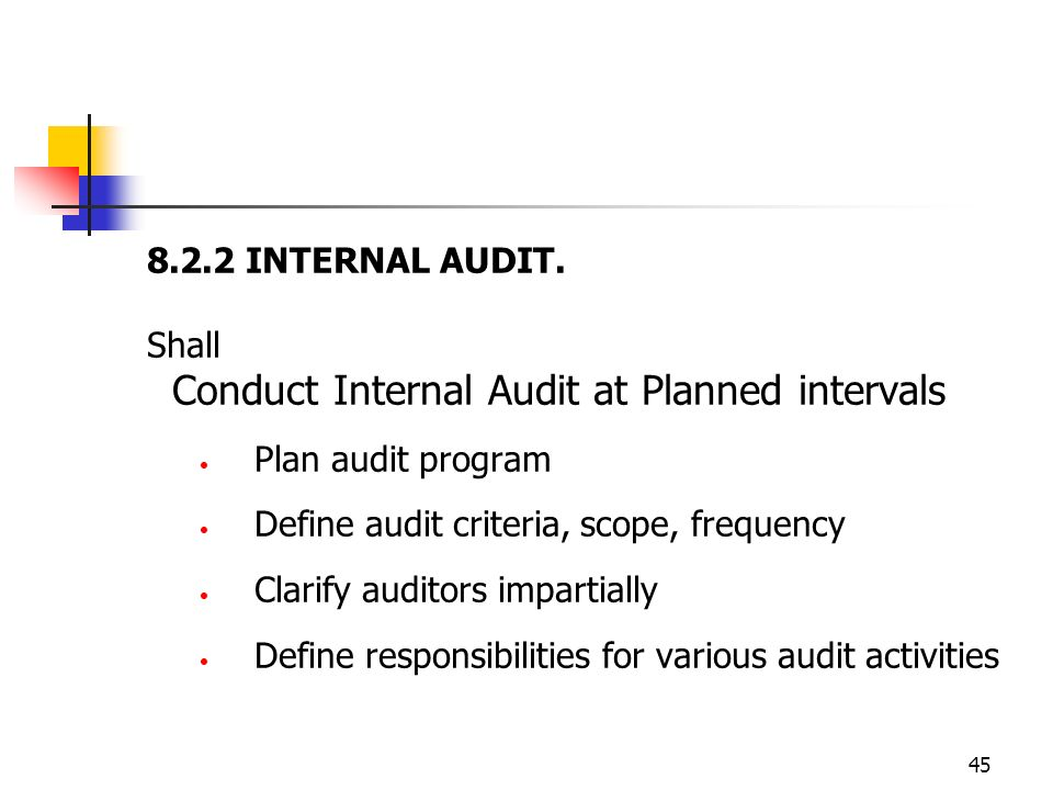 Conduct Internal Audit at Planned intervals
