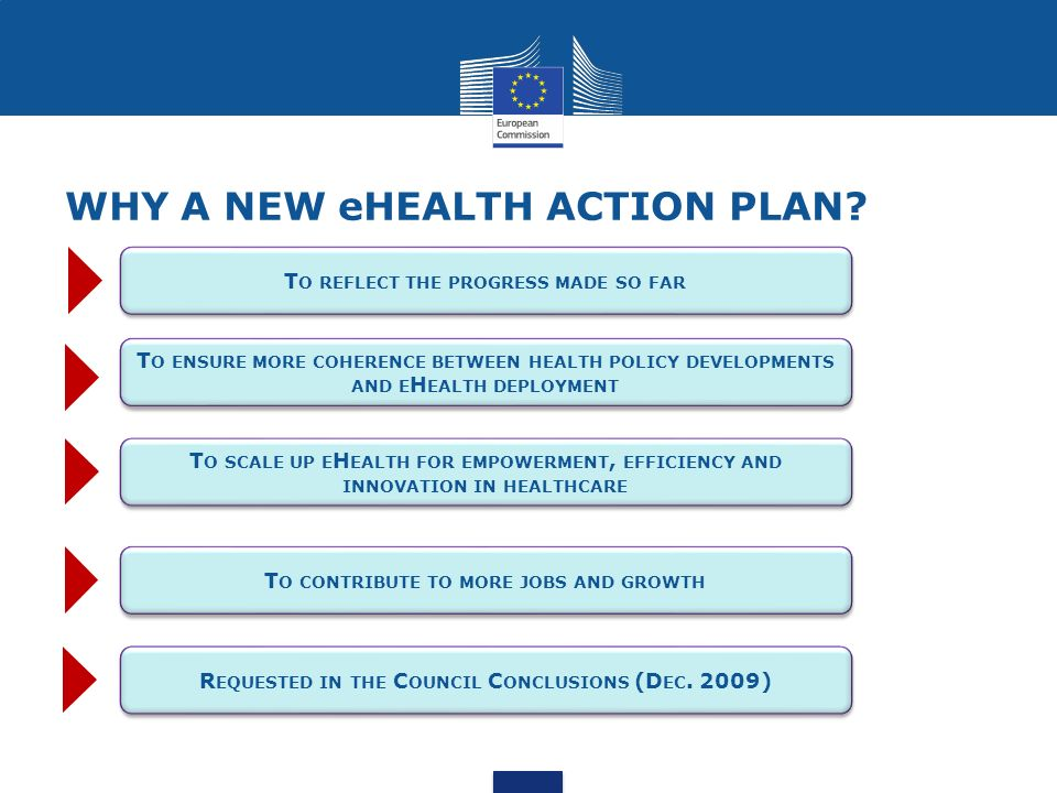 Why A New eHealth Action Plan