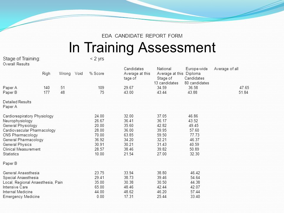 EDA CANDIDATE REPORT FORM In Training Assessment
