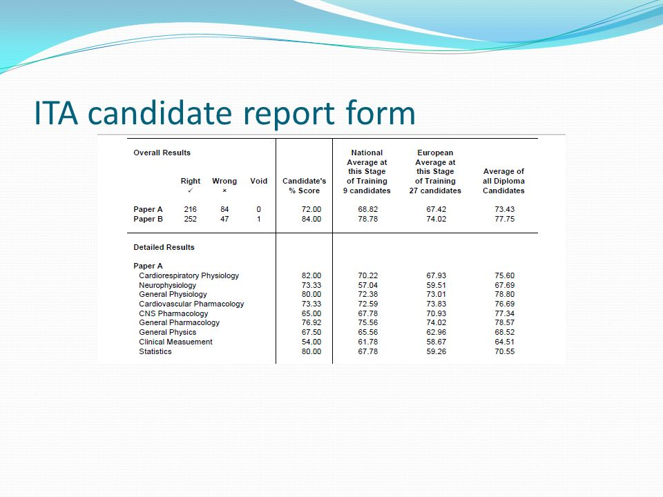 ITA candidate report form
