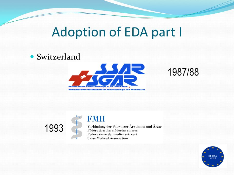 Adoption of EDA part I Switzerland 1987/88 1993
