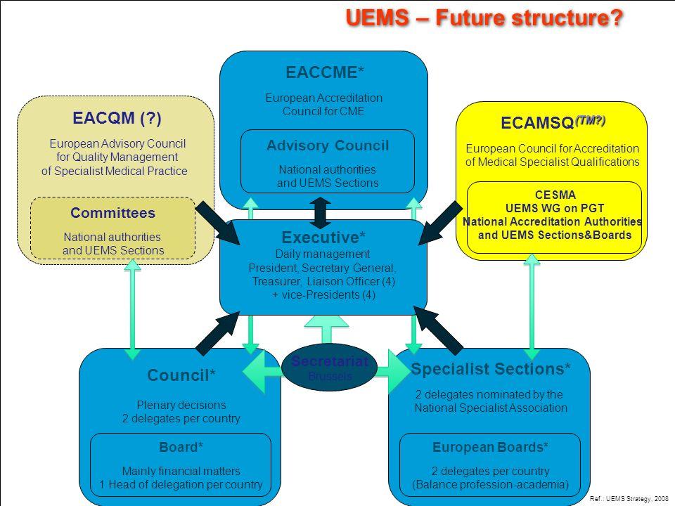 UEMS – Future structure