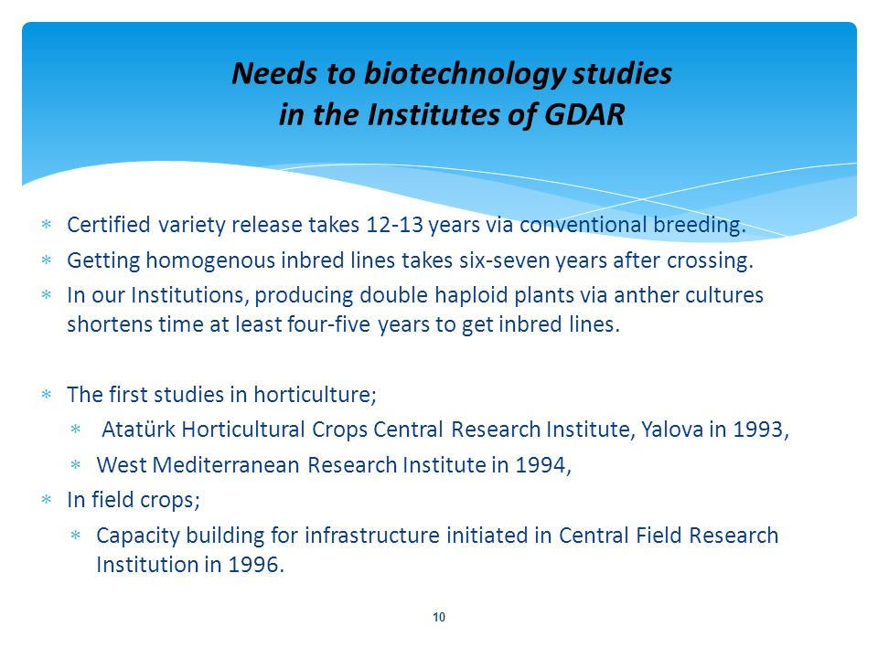 Needs to biotechnology studies in the Institutes of GDAR