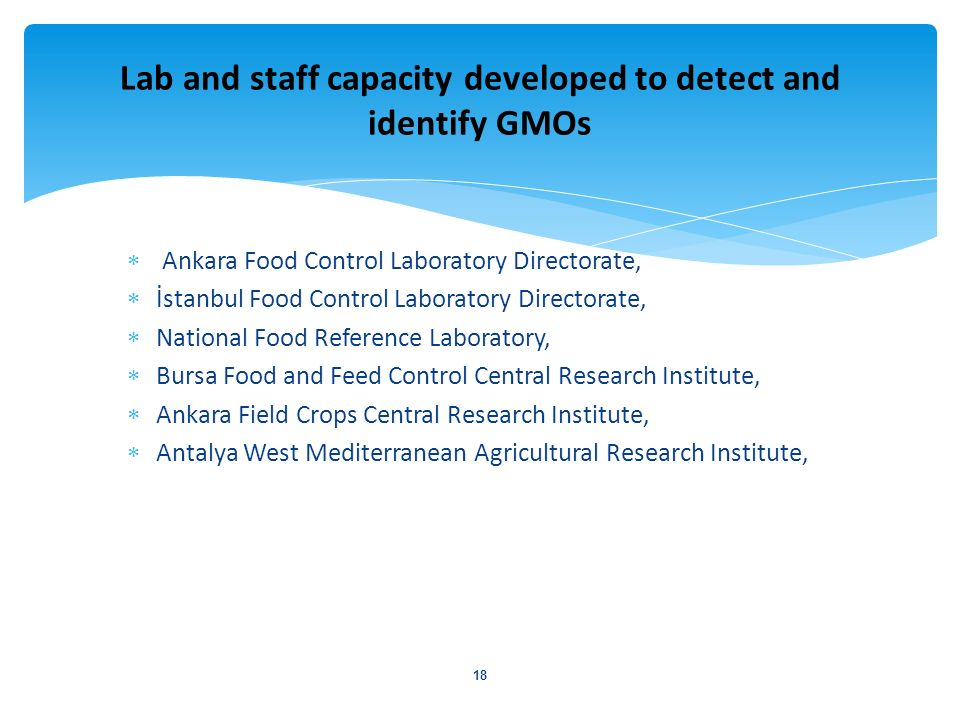 Lab and staff capacity developed to detect and identify GMOs