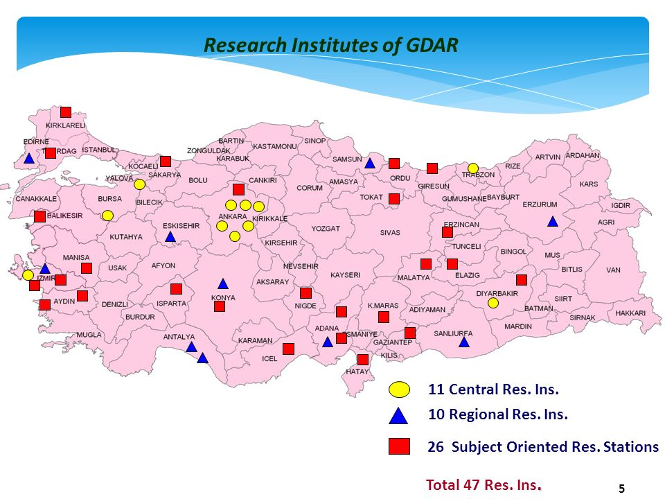 Research Institutes of GDAR