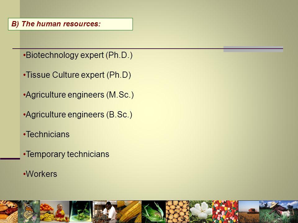Biotechnology expert (Ph.D.) Tissue Culture expert (Ph.D)