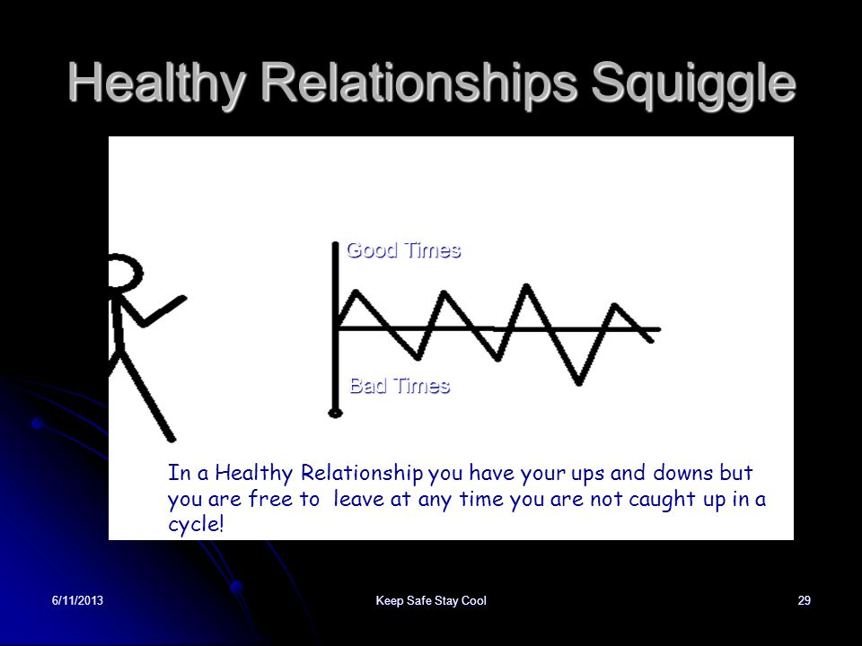 Healthy Relationships Squiggle