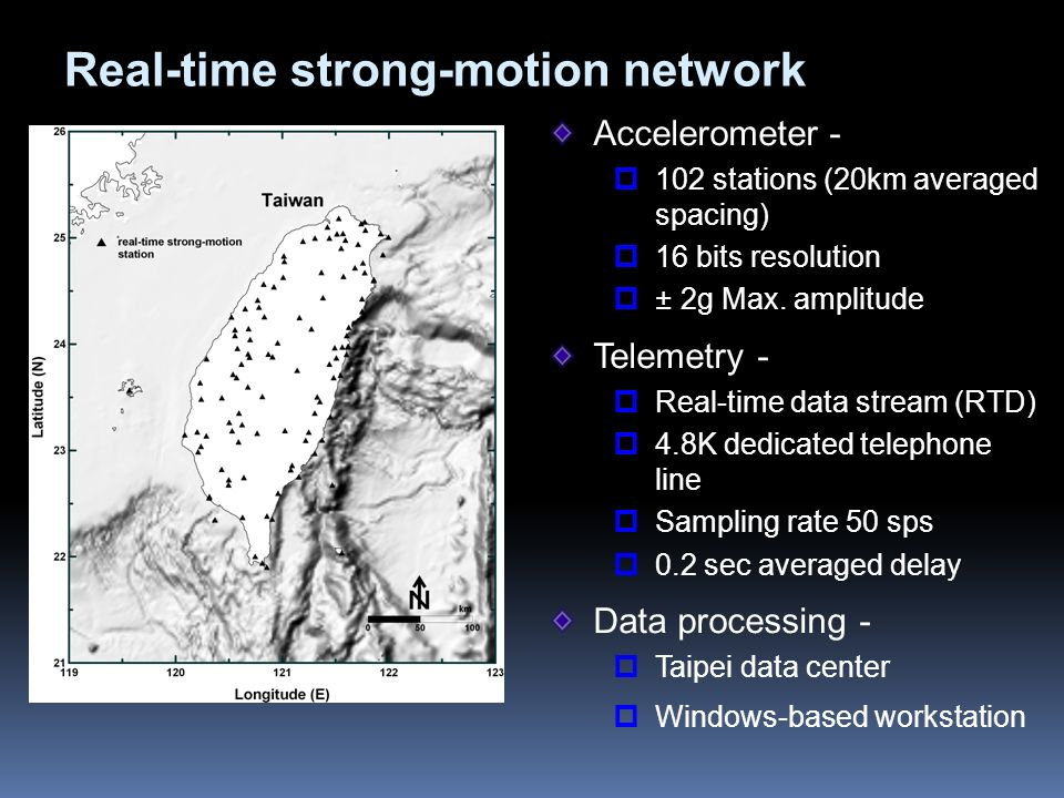 Real-time strong-motion network