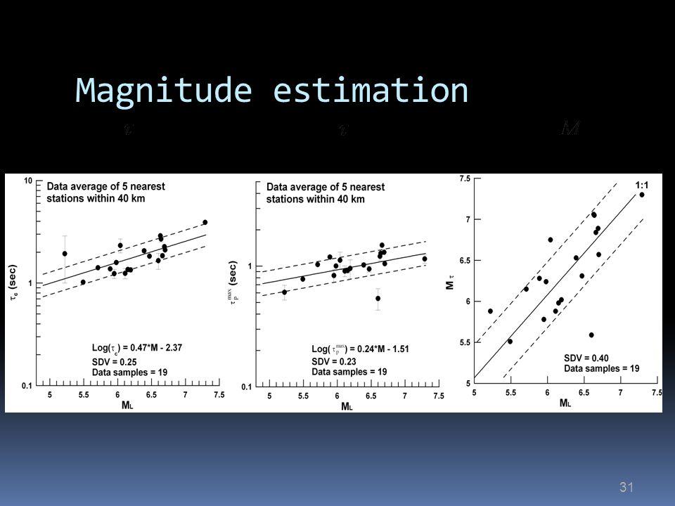 Magnitude estimation 31
