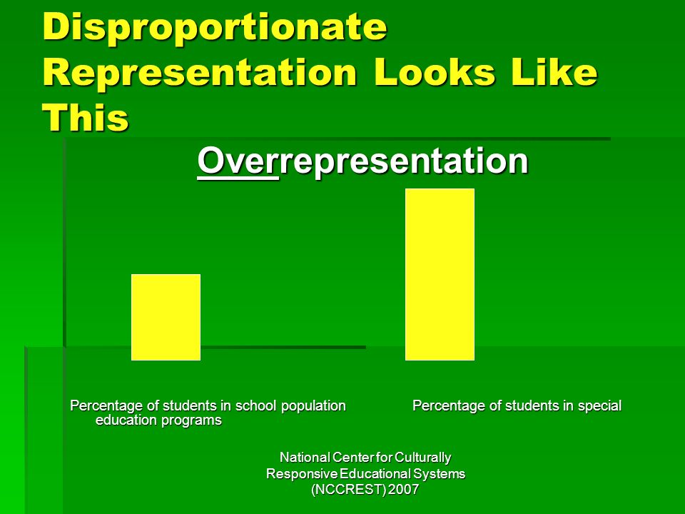 Disproportionate Representation Looks Like This