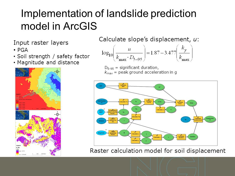 Implementation of landslide prediction model in ArcGIS