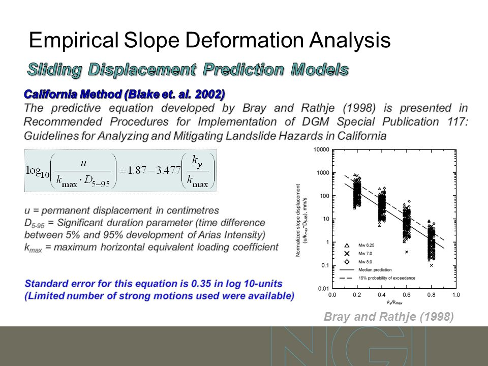 Empirical Slope Deformation Analysis