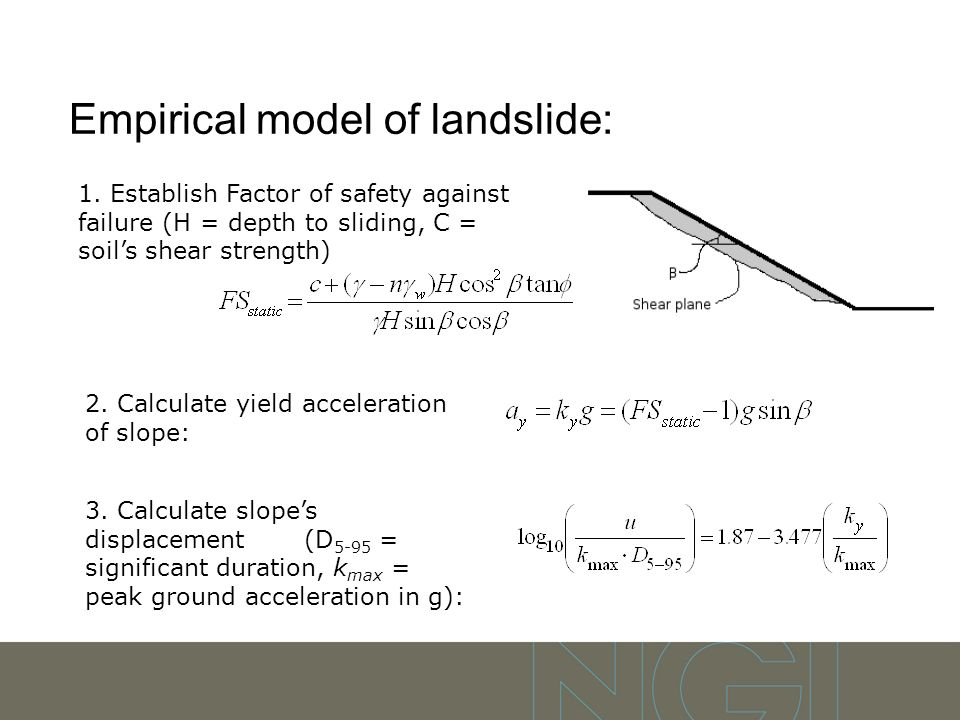 Empirical model of landslide: