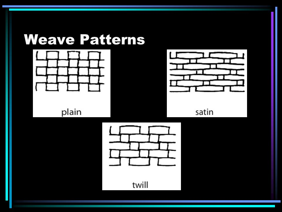 Weave Patterns