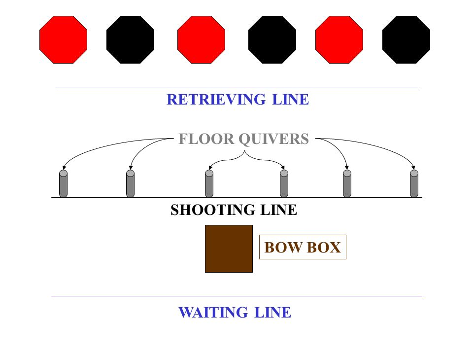RETRIEVING LINE FLOOR QUIVERS SHOOTING LINE BOW BOX WAITING LINE