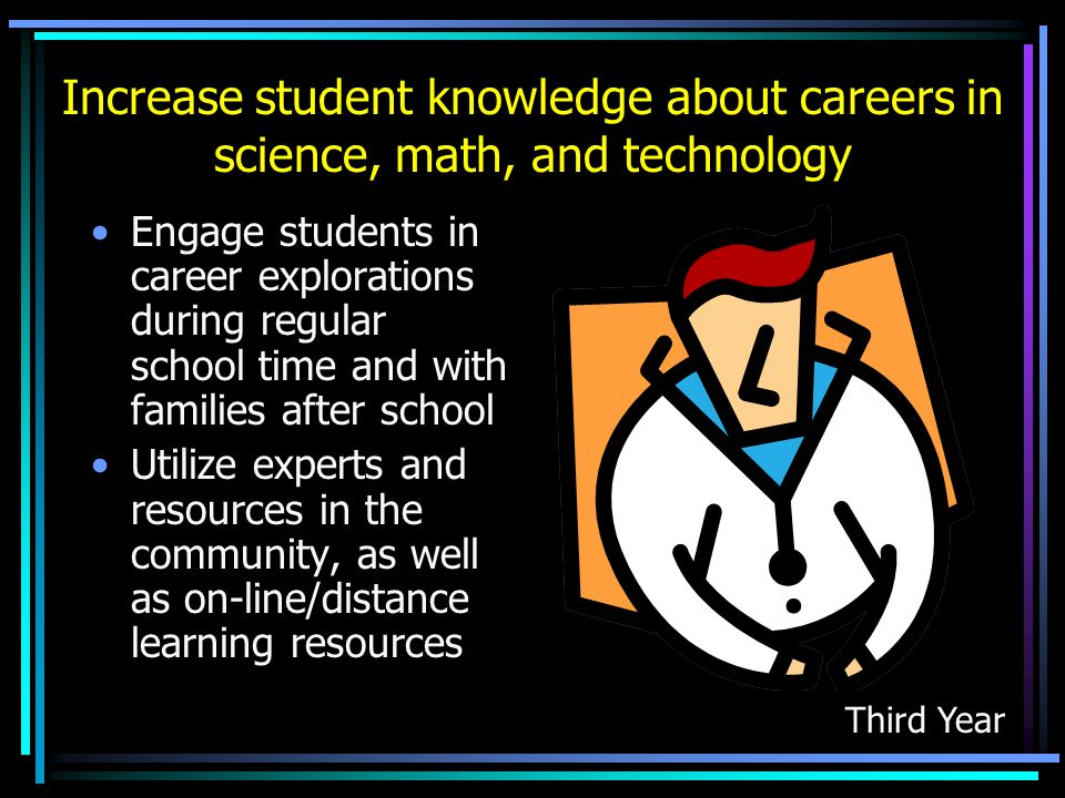 Increase student knowledge about careers in science, math, and technology