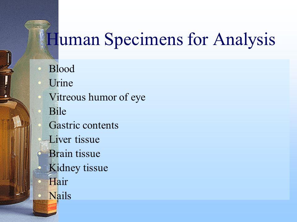 Human Specimens for Analysis