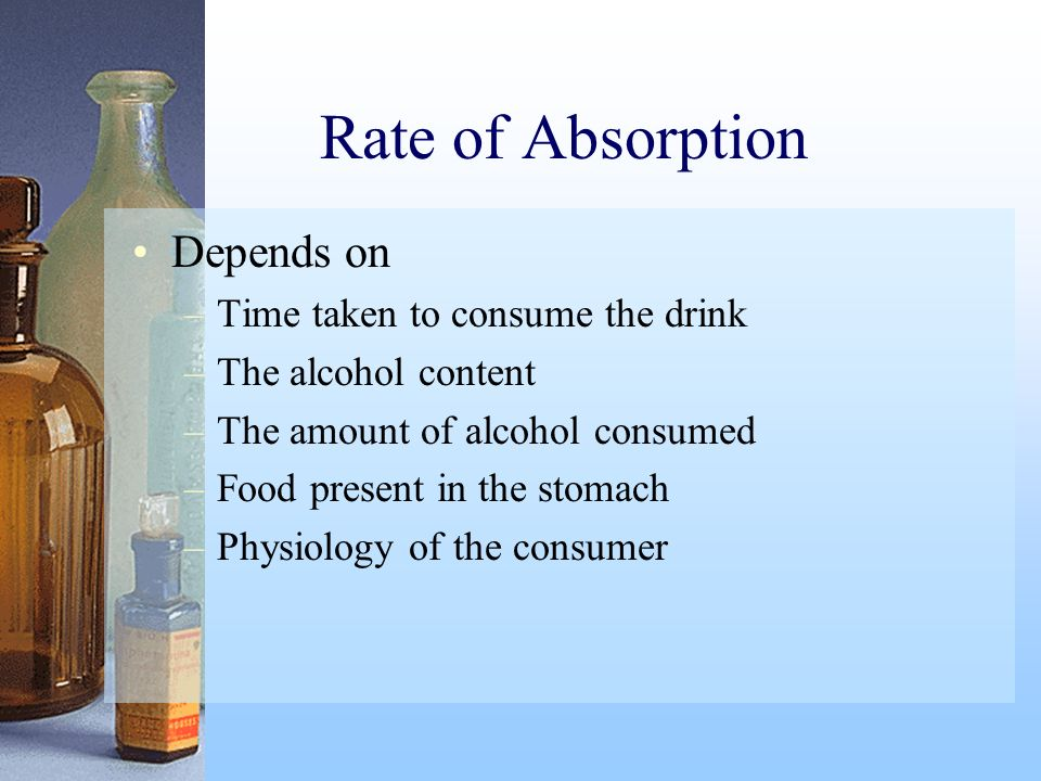 Rate of Absorption Depends on Time taken to consume the drink