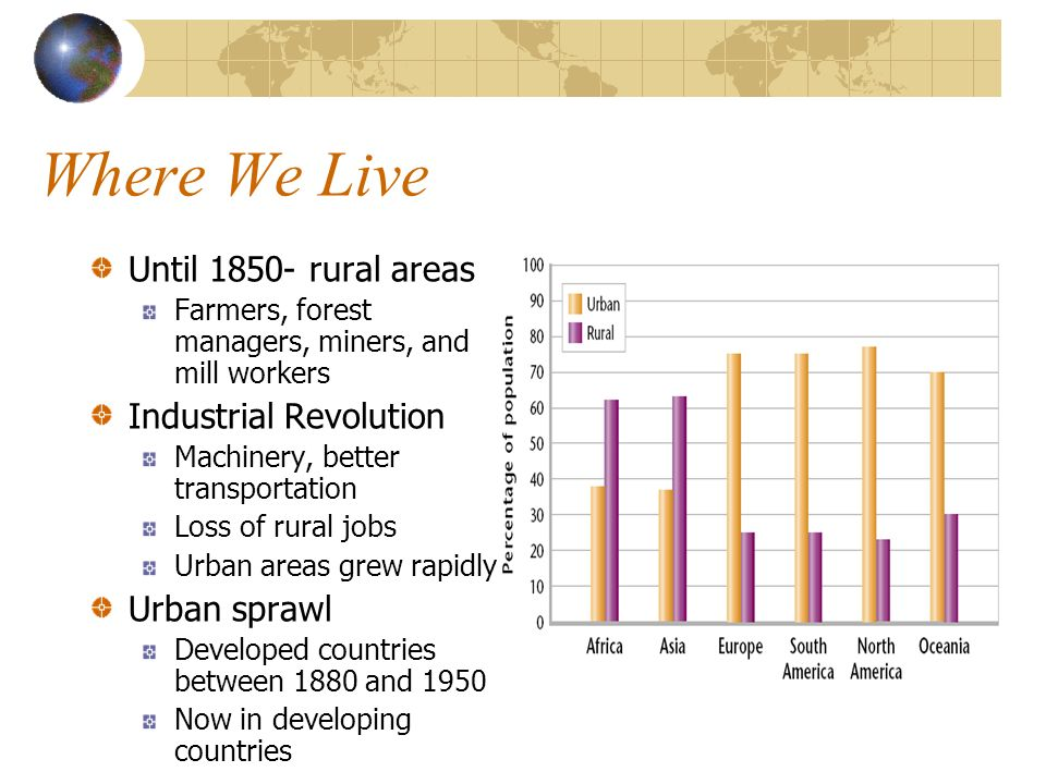 Where We Live Until 1850- rural areas Industrial Revolution