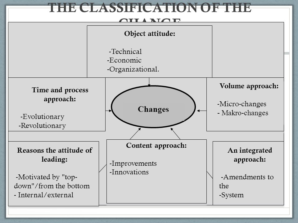 difference evolutionary change and revolutionary change Organizational change can be quick or slow it can be classified as revolutionary and evolutionary, as two valid, different ways of changing organizational culture and structure too often the business require a change - which one should it be a revolutionary or evolutionary the revolutionary change is.