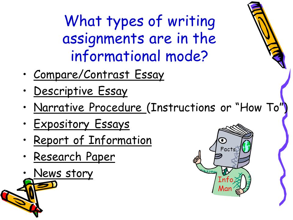types of creative writing assignments Related post of science assignments ks2 university of minnesota mfa creative writing quizlet custom research paper writing where to start custom thesis writing service mba admission high school creative writing syllabus book creative writing summer school authority creative writing plan a story mountain uci creative writing mfa .