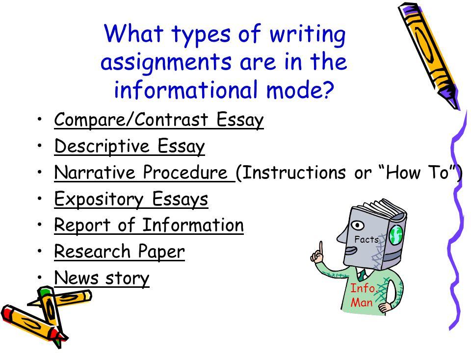 Comparison contrast essay instructions