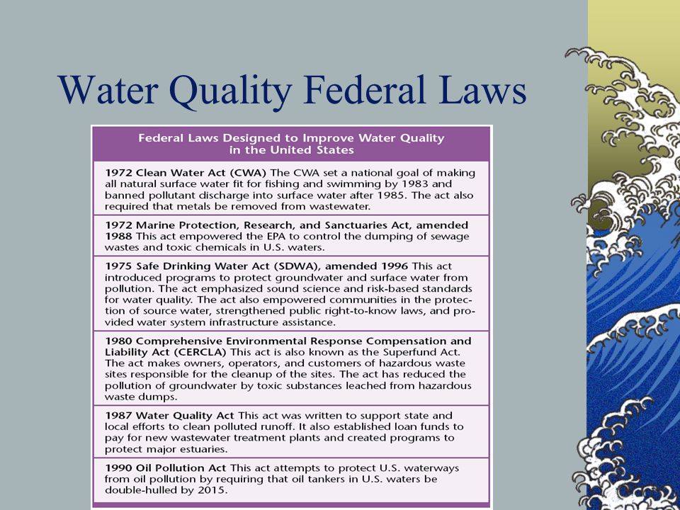 Water Quality Federal Laws