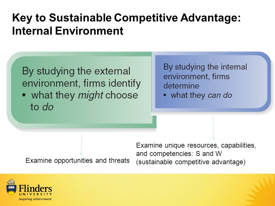 to sustain a competitive advantage a A well-known example of a company with a sustainable competitive advantage is walmart walmart maintains a sustainable competitive advantage in part because its strategies are specific to its organization and these strategies are known for creating a gap between walmart's performance and that of its competitors.