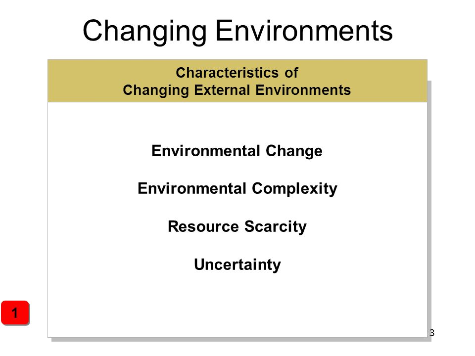 How does changing environments affect organisations