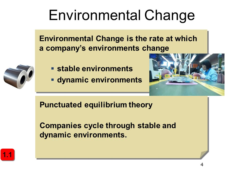making changes in the organizational environment is not simple What kind of thoughts and feelings does that one simple word evoke in people  if everything in life changes,  organizational systems to support the change,.