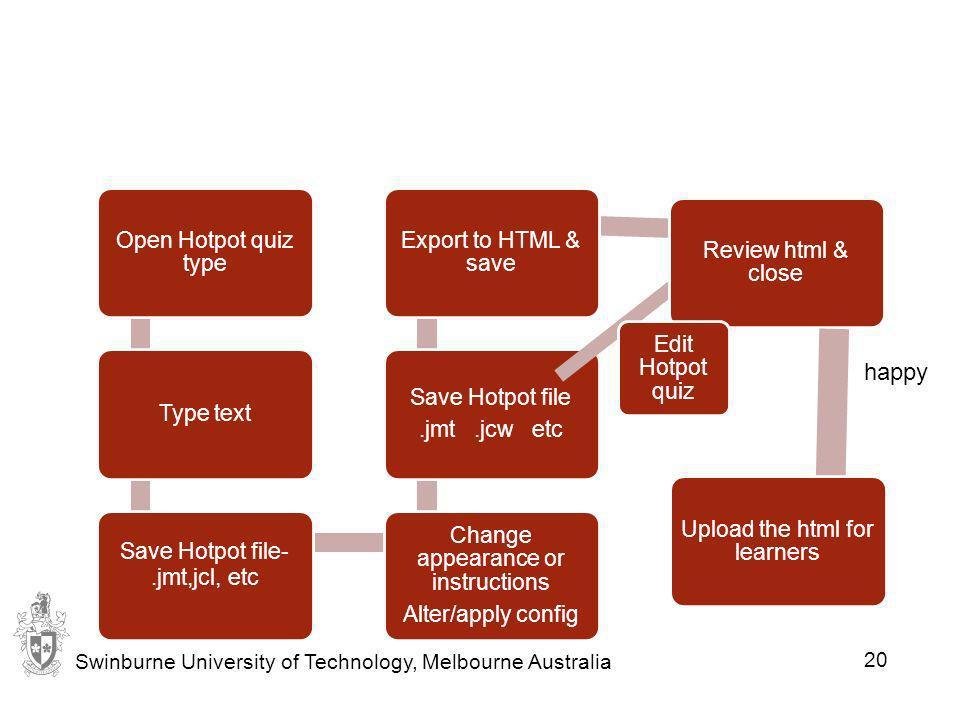 happy Swinburne University of Technology, Melbourne Australia