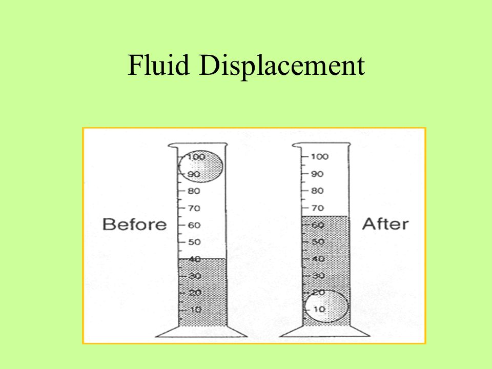 Fluid Displacement