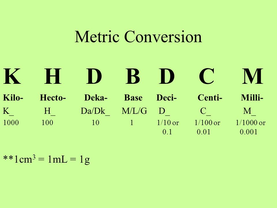 K H D B D C M Metric Conversion **1cm3 = 1mL = 1g
